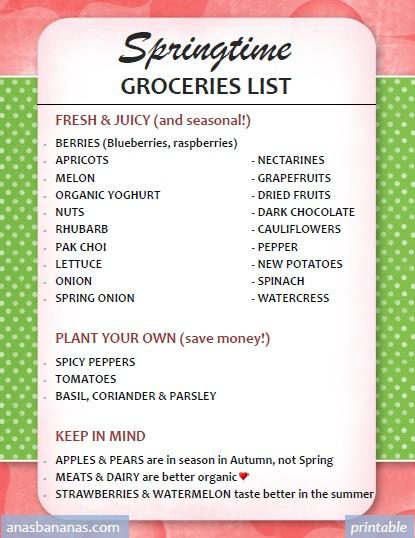 Anas Bananas Springtime Groceries List